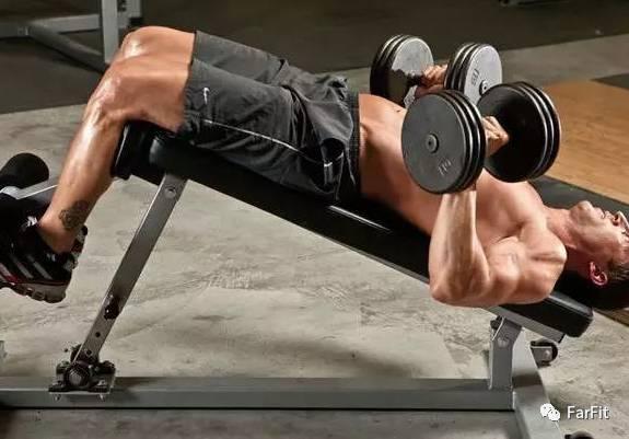 """""""重量遞減組的技巧和方法,讓你的增肌效果提升!"""""""