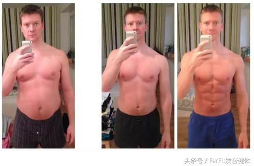 """""""堅持健身15週的改變!屌絲變男神,健身是最好的藥"""""""