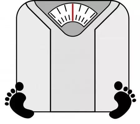 減肥不等於超重!如何計算脂肪率是否超標?