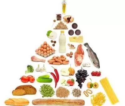 自律的飲食,練就腹肌的關鍵