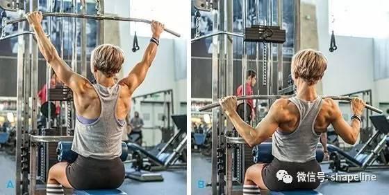 肱二頭肌或肱三頭肌,訓練時別忘了肩胛骨的作用!