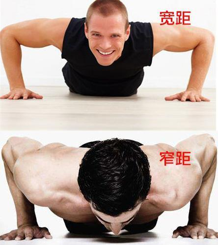 俯臥撐練大你的胸部肌肉,採用寬距?還是窄距?