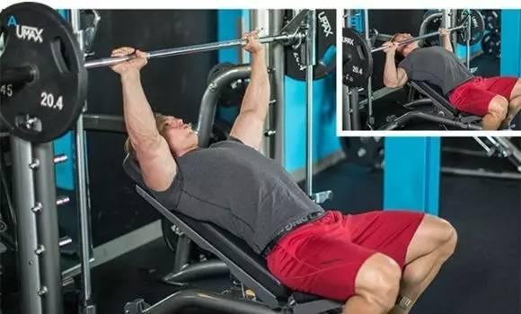 練胸肌,強健的手臂才是關鍵!
