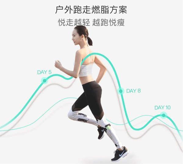 這樣跑步減肥,跑再多也是浪費!