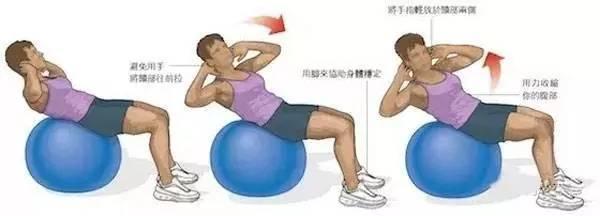 """""""兩個健身球練腹肌動作,全面鍛煉你的腹部肌肉"""""""