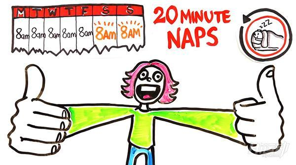 健康作息與鍛煉但還是很累?這5個原因你得注意
