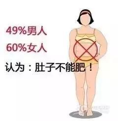 小肚腩如何減下去?低脂飲食+腹部肌肉鍛煉!