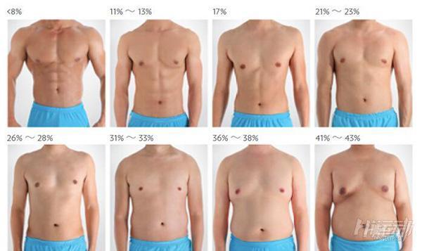 減肥只看體重的方法很蠢!這5個方法監控健身更科學