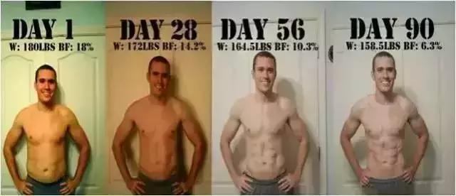 脂肪是怎麼排出體外的?消耗1斤脂肪需要多久?
