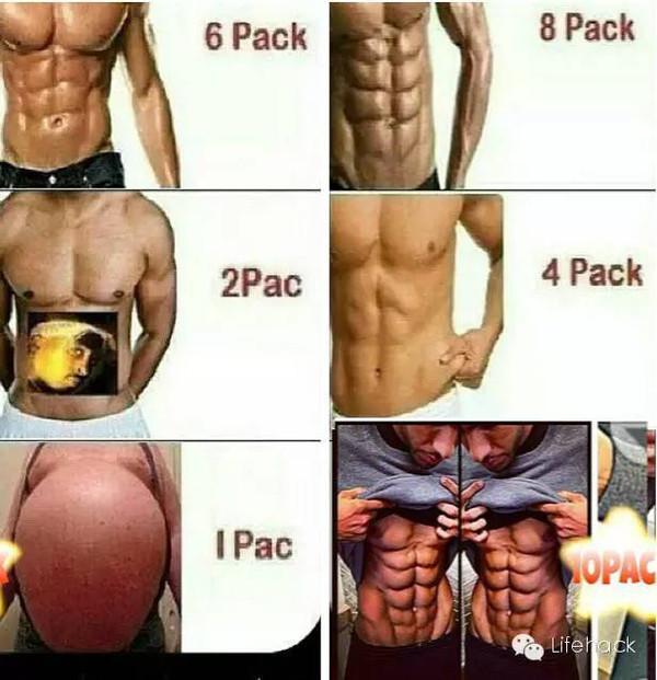 如何降低體脂率,半個月鍛煉出腹肌?