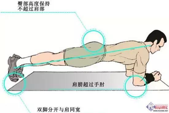 鍛煉核心肌肉群,讓你重新馬甲線和川字腹!