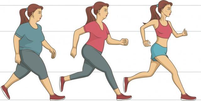 有氧運動+無氧運動+科學的飲食,減脂同時練出腹肌!