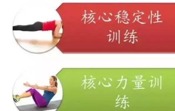 最原始有效的腰腹核心訓練! 90%的人都不會用!