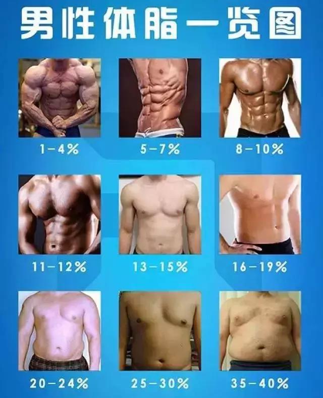 體重下降=減脂?別逗了……