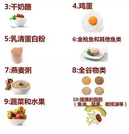 增肌期間如何吃,你需要補充蛋白粉嗎?