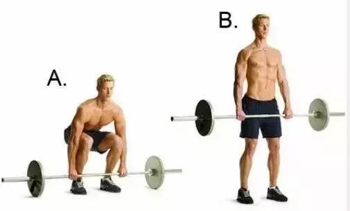 健身常見的6個危險的動作,你造嗎?