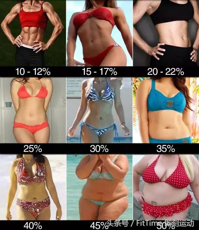 6週減掉25斤!誰說減肥一定要節食!